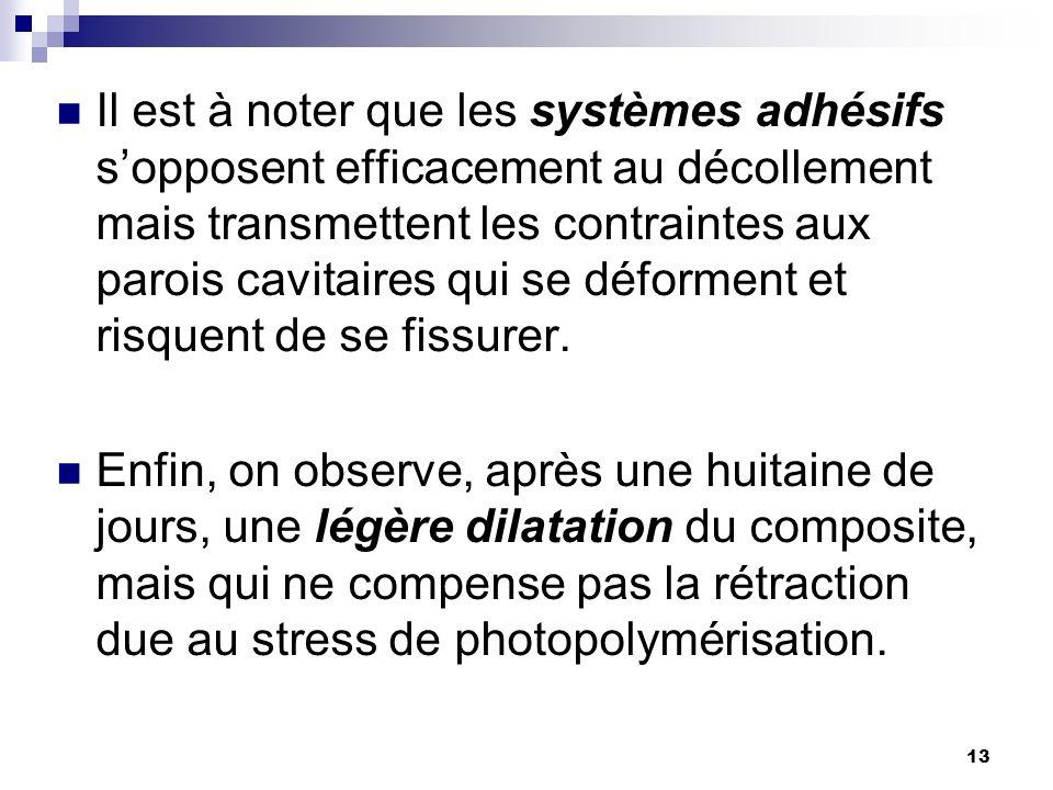 13 Il est à noter que les systèmes adhésifs sopposent efficacement au décollement mais transmettent les contraintes aux parois cavitaires qui se défor