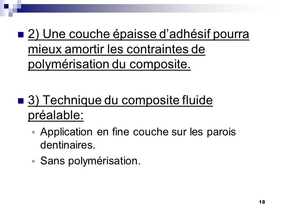 18 2) Une couche épaisse dadhésif pourra mieux amortir les contraintes de polymérisation du composite. 3) Technique du composite fluide préalable: App