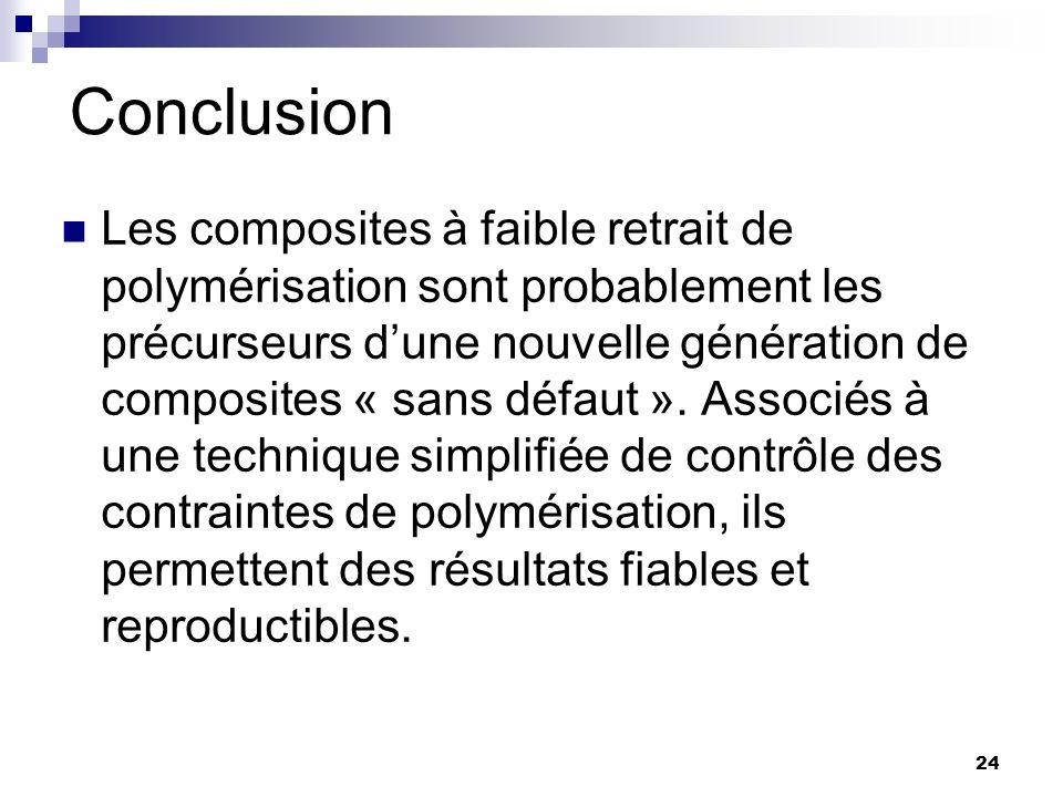 24 Conclusion Les composites à faible retrait de polymérisation sont probablement les précurseurs dune nouvelle génération de composites « sans défaut