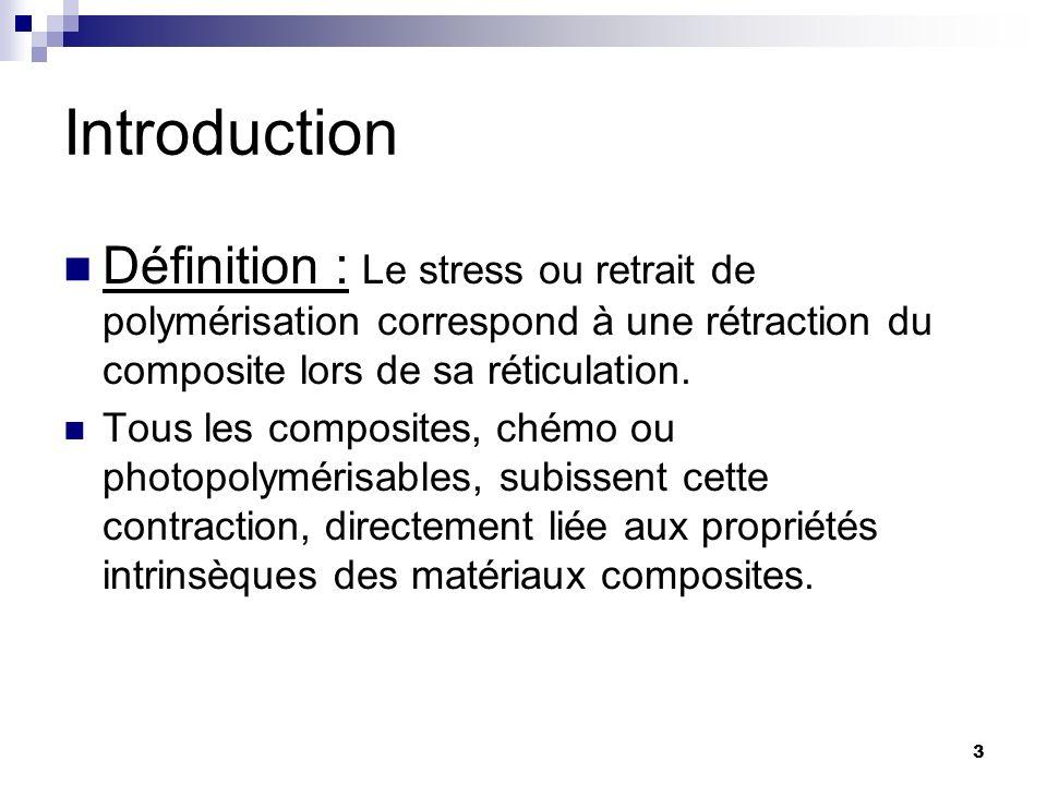 3 Introduction Définition : Le stress ou retrait de polymérisation correspond à une rétraction du composite lors de sa réticulation. Tous les composit