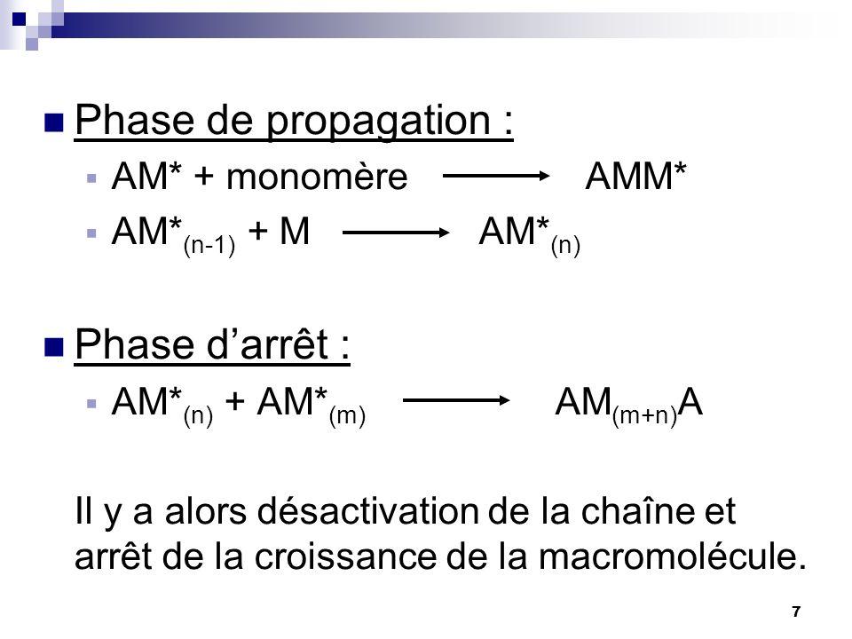 7 Phase de propagation : AM* + monomère AMM* AM* (n-1) + M AM* (n) Phase darrêt : AM* (n) + AM* (m) AM (m+n) A Il y a alors désactivation de la chaîne