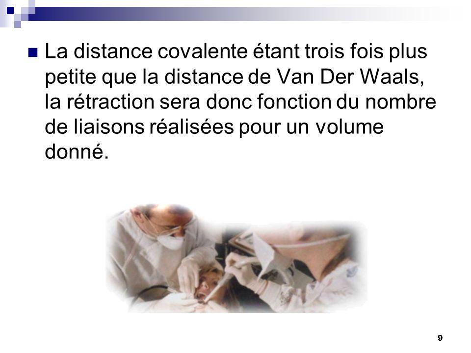 9 La distance covalente étant trois fois plus petite que la distance de Van Der Waals, la rétraction sera donc fonction du nombre de liaisons réalisée