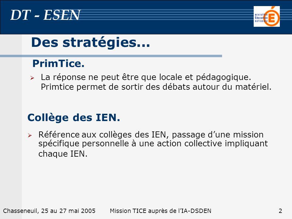 DT - ESEN 1Chasseneuil, 25 au 27 mai 2005Mission TICE auprès de lIA-DSDEN Des inquiétudes.