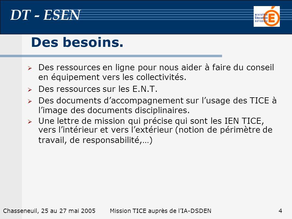 DT - ESEN 3Chasseneuil, 25 au 27 mai 2005Mission TICE auprès de lIA-DSDEN Augmenter non seulement lobtention du B2i de façon quantitative mais aussi qualitative.