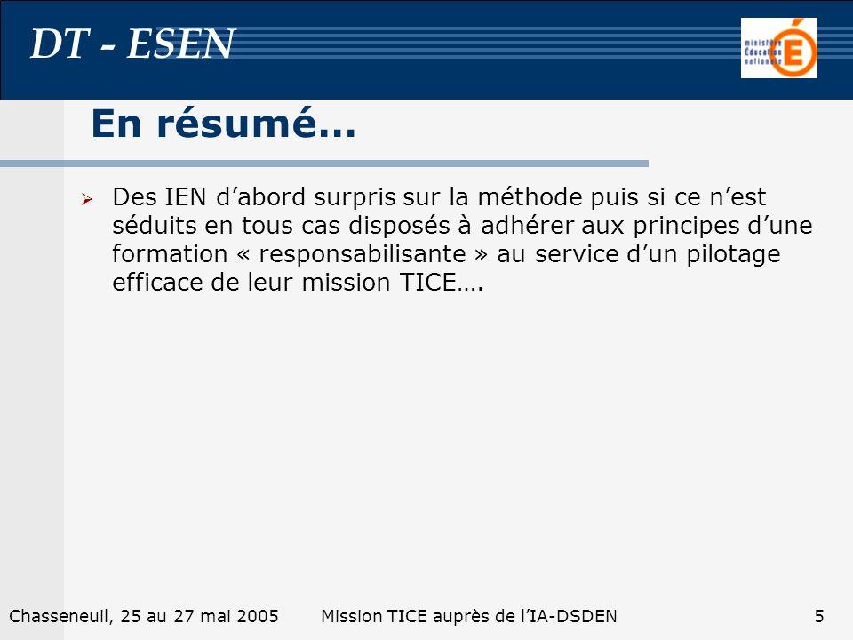 DT - ESEN 4Chasseneuil, 25 au 27 mai 2005Mission TICE auprès de lIA-DSDEN Des besoins.