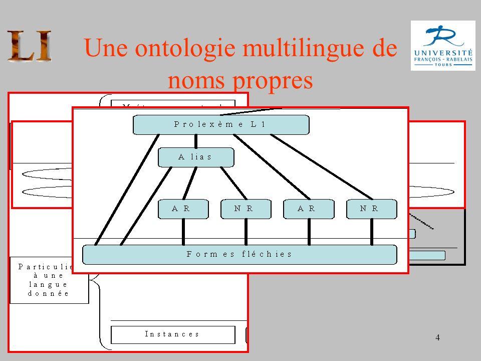 4 Une ontologie multilingue de noms propres Pivot : le nom propre conceptuel AR : Adjectif relationnel NR : Nom relationnel
