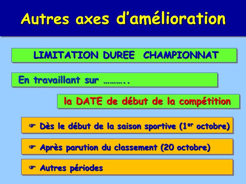 Dès le début de la saison sportive (1 er octobre) Dès le début de la saison sportive (1 er octobre) En travaillant sur ………..
