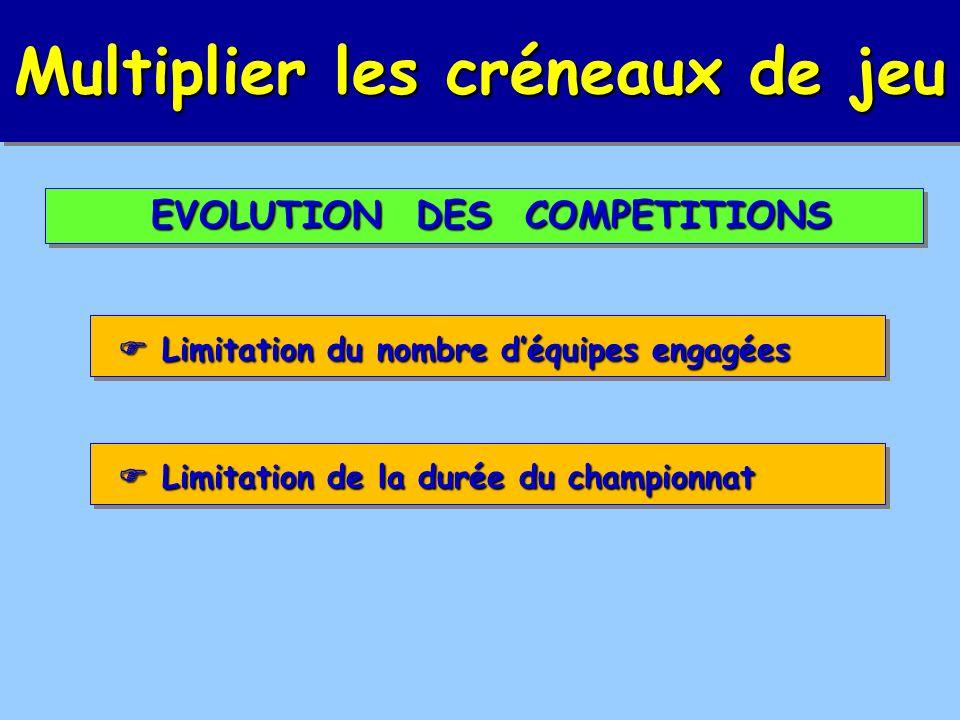 Limitation du nombre déquipes engagées Limitation du nombre déquipes engagées Limitation de la durée du championnat Limitation de la durée du championnat EVOLUTION DES COMPETITIONS EVOLUTION DES COMPETITIONS