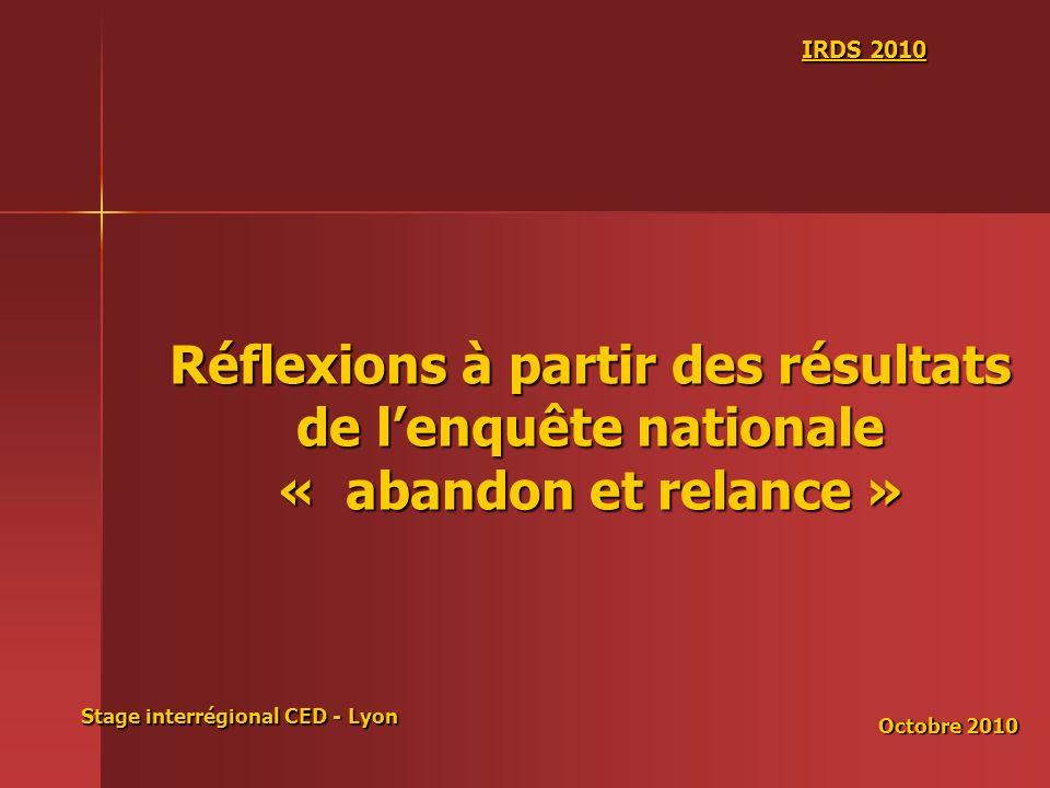 Réflexions à partir des résultats de lenquête nationale « abandon et relance » Stage interrégional CED - Lyon IRDS 2010 Octobre 2010