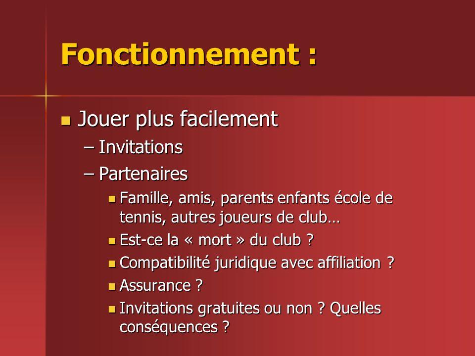 Fonctionnement : Jouer plus facilement Jouer plus facilement –Invitations –Partenaires Famille, amis, parents enfants école de tennis, autres joueurs