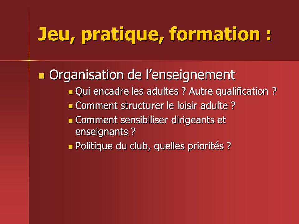 Jeu, pratique, formation : Organisation de lenseignement Organisation de lenseignement Qui encadre les adultes ? Autre qualification ? Qui encadre les