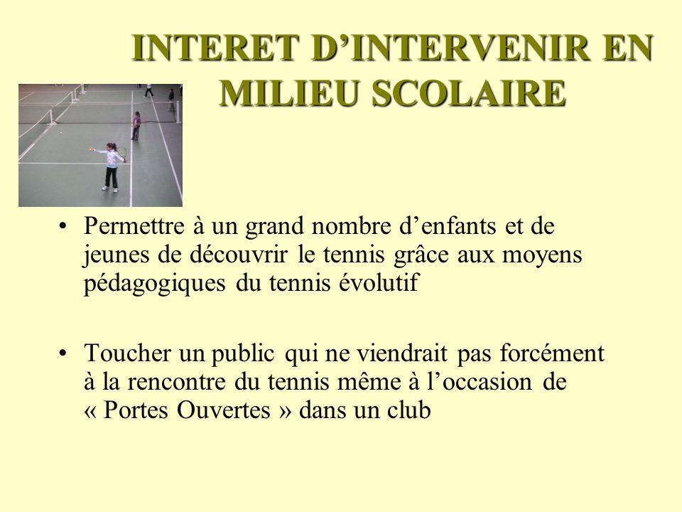 INTERET DINTERVENIR EN MILIEU SCOLAIRE Permettre à un grand nombre denfants et de jeunes de découvrir le tennis grâce aux moyens pédagogiques du tenni