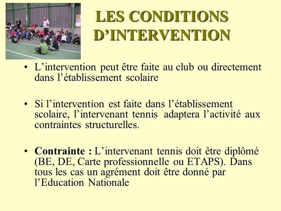 LES CONDITIONS DINTERVENTION Lintervention peut être faite au club ou directement dans létablissement scolaire Si lintervention est faite dans létabli