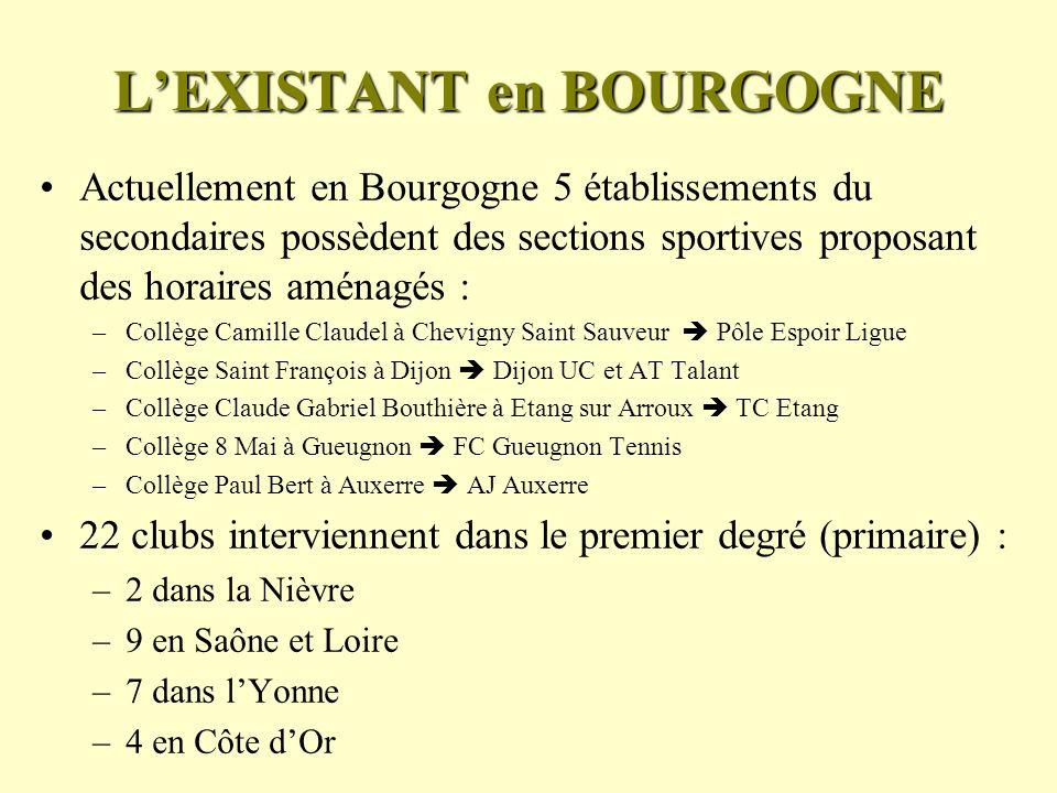 LEXISTANT en BOURGOGNE Actuellement en Bourgogne 5 établissements du secondaires possèdent des sections sportives proposant des horaires aménagés : –C