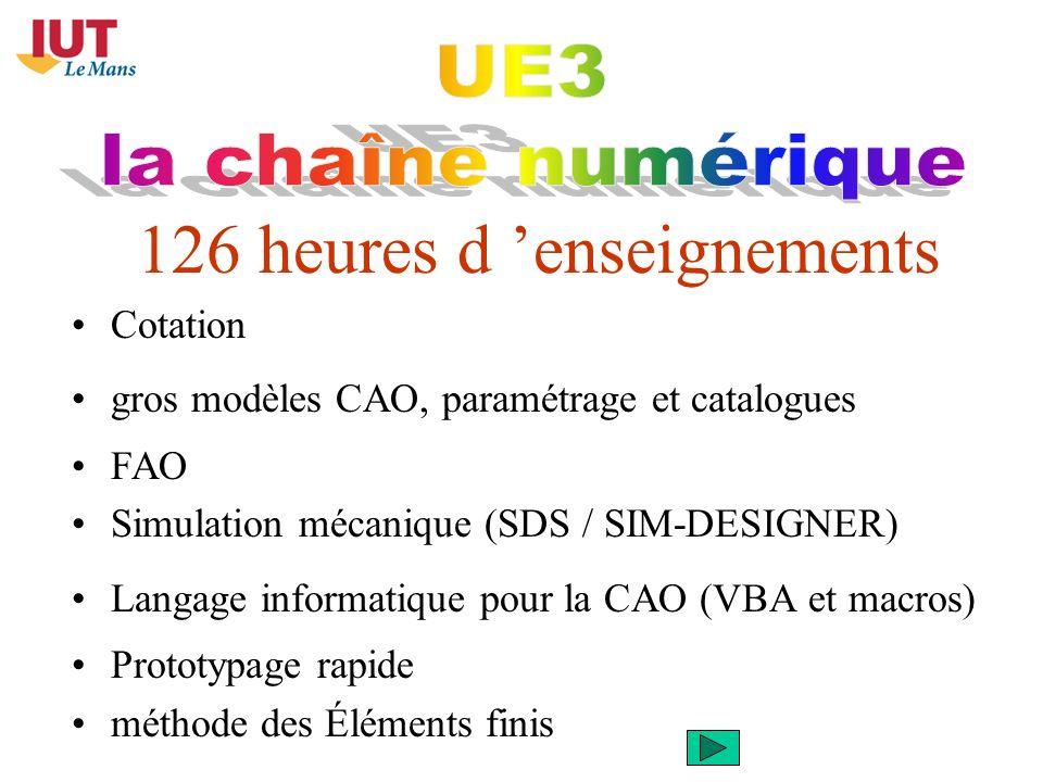 126 heures d enseignements Cotation gros modèles CAO, paramétrage et catalogues FAO Simulation mécanique (SDS / SIM-DESIGNER) Langage informatique pou