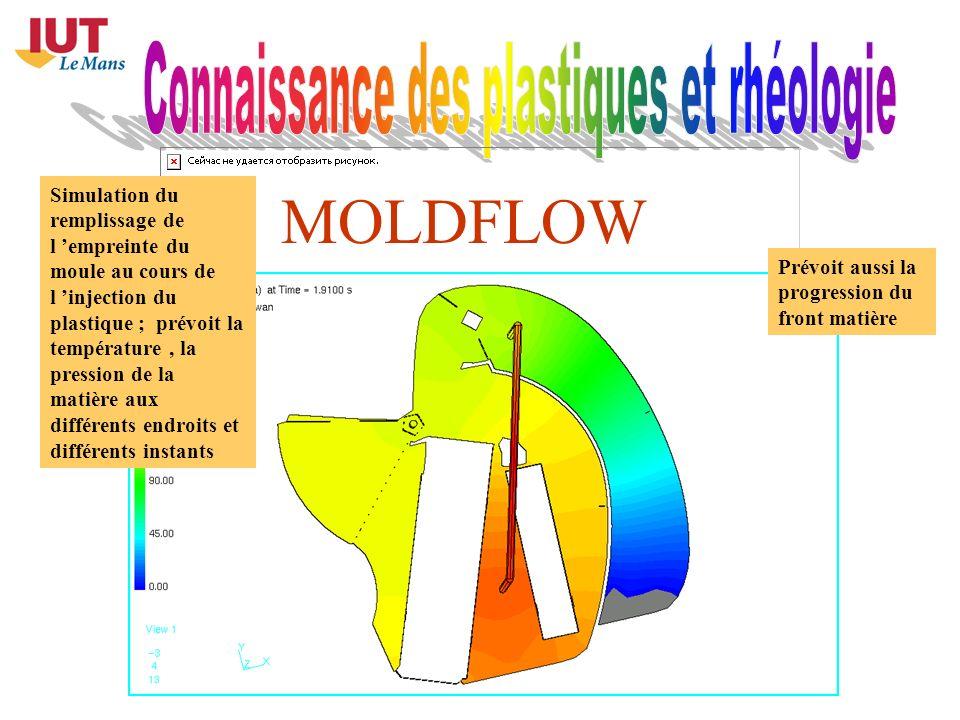 MOLDFLOW Simulation du remplissage de l empreinte du moule au cours de l injection du plastique ; prévoit la température, la pression de la matière au
