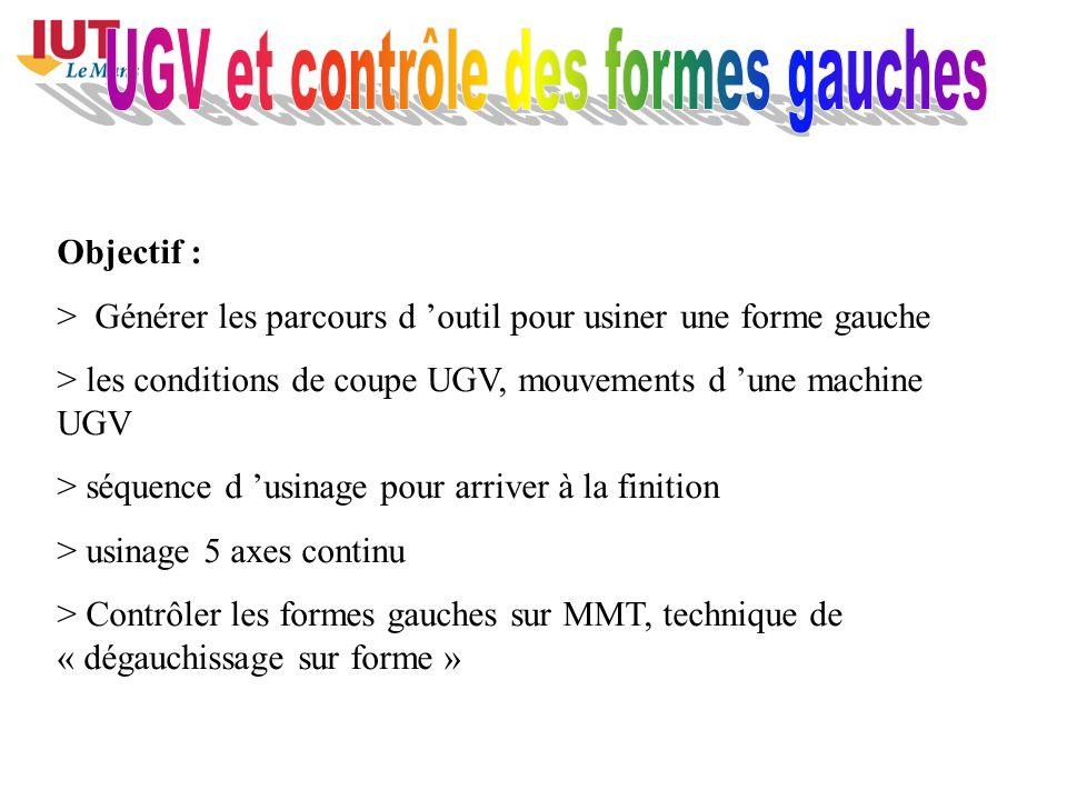 Objectif : > Générer les parcours d outil pour usiner une forme gauche > les conditions de coupe UGV, mouvements d une machine UGV > séquence d usinag