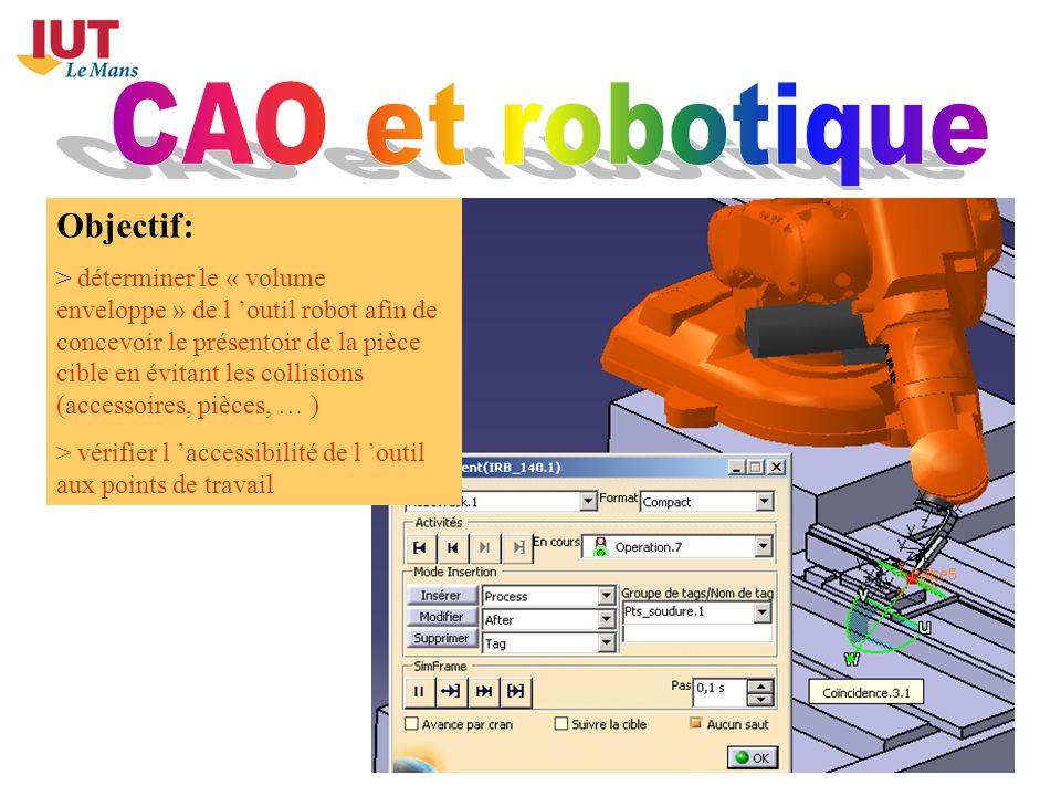 Objectif: > déterminer le « volume enveloppe » de l outil robot afin de concevoir le présentoir de la pièce cible en évitant les collisions (accessoir