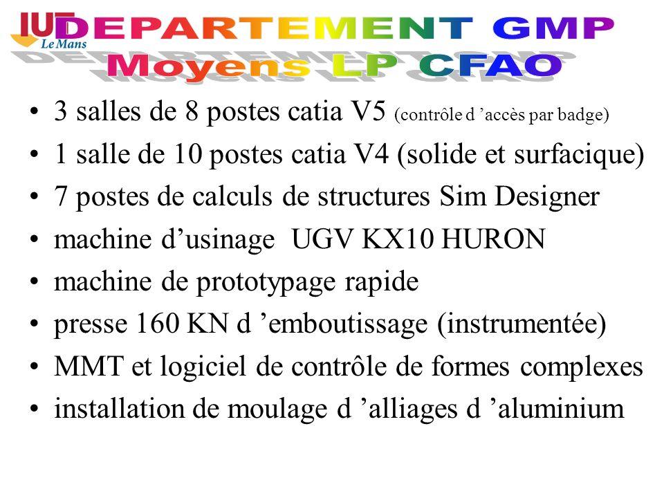 3 salles de 8 postes catia V5 (contrôle d accès par badge) 1 salle de 10 postes catia V4 (solide et surfacique) 7 postes de calculs de structures Sim