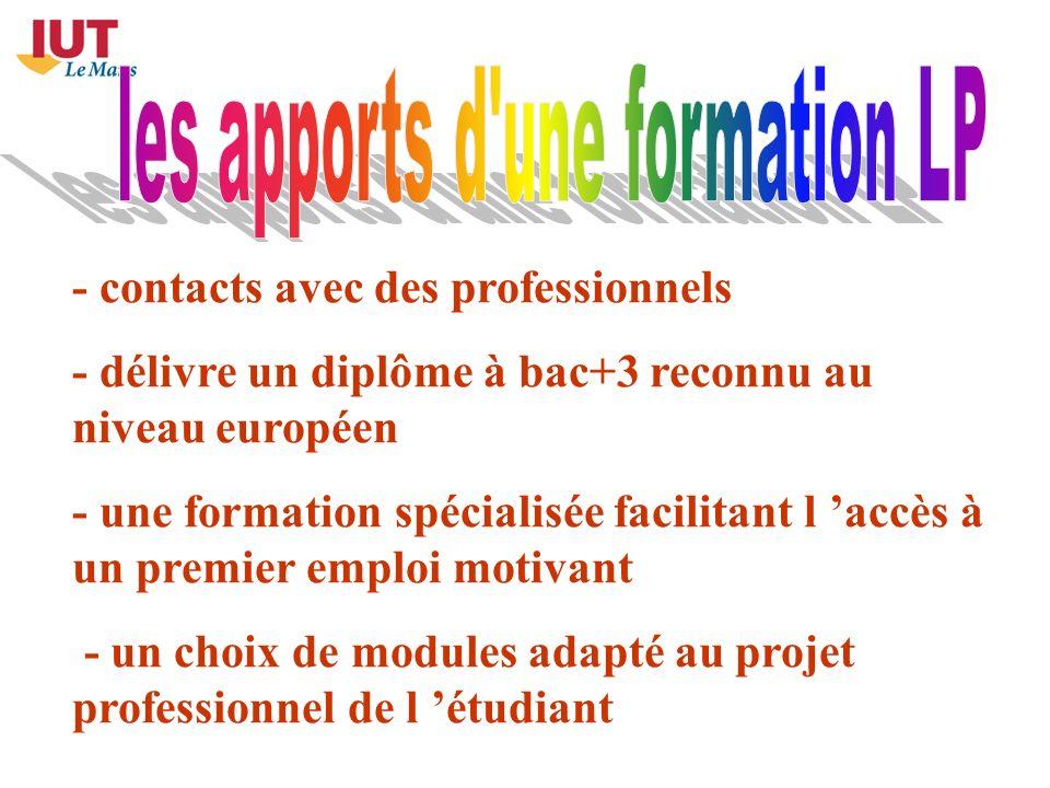 - contacts avec des professionnels - délivre un diplôme à bac+3 reconnu au niveau européen - une formation spécialisée facilitant l accès à un premier