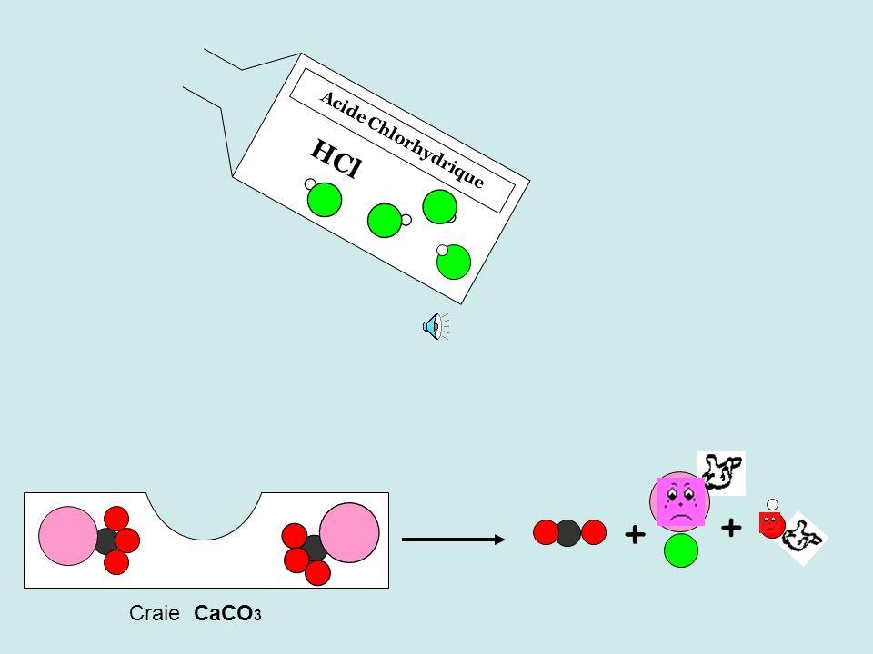 Acide Chlorhydrique HCl Craie CaCO 3 + + Appuie sur une touche pour continuer
