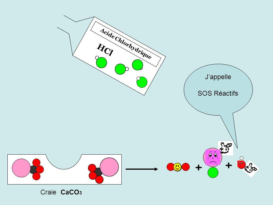Acide Chlorhydrique HCl Craie CaCO 3 + + Et nous… On peut encore faire une liaison…