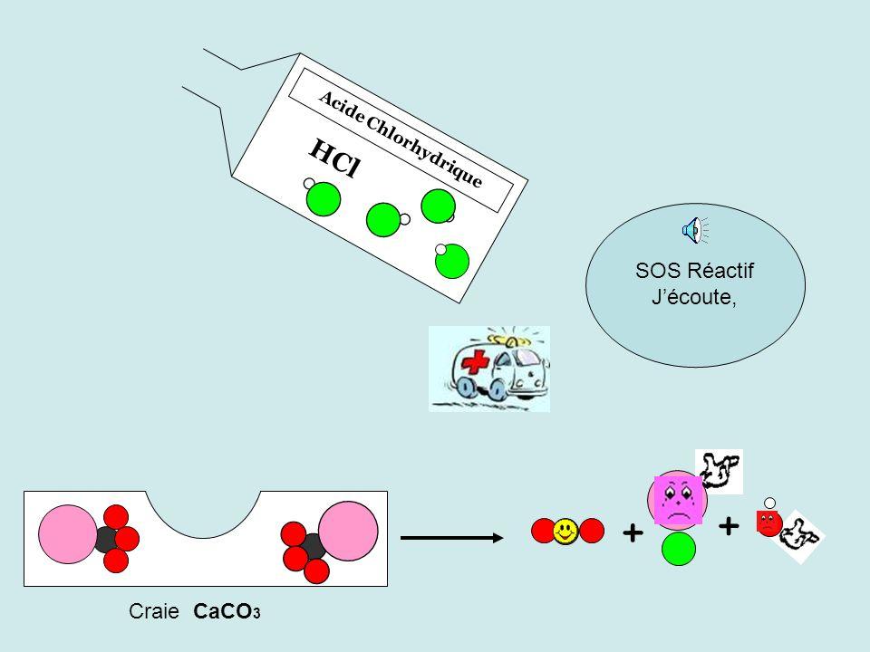 Acide Chlorhydrique HCl Craie CaCO 3 + + Jappelle SOS Réactifs