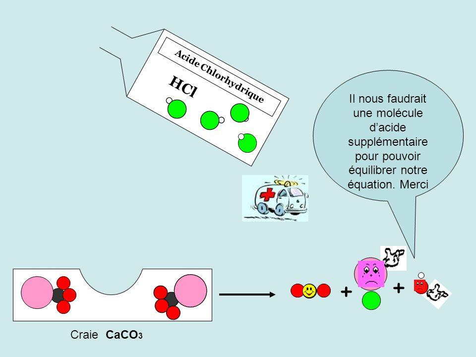 Acide Chlorhydrique HCl Craie CaCO 3 + + SOS Réactif Jécoute,