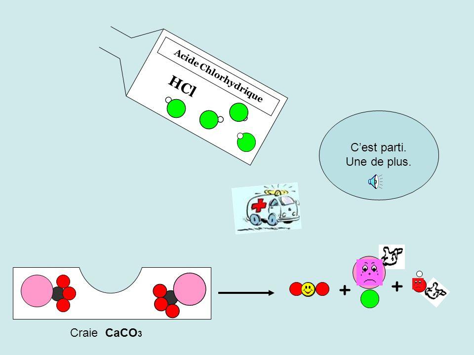 Acide Chlorhydrique HCl Craie CaCO 3 + + Il nous faudrait une molécule dacide supplémentaire pour pouvoir équilibrer notre équation. Merci