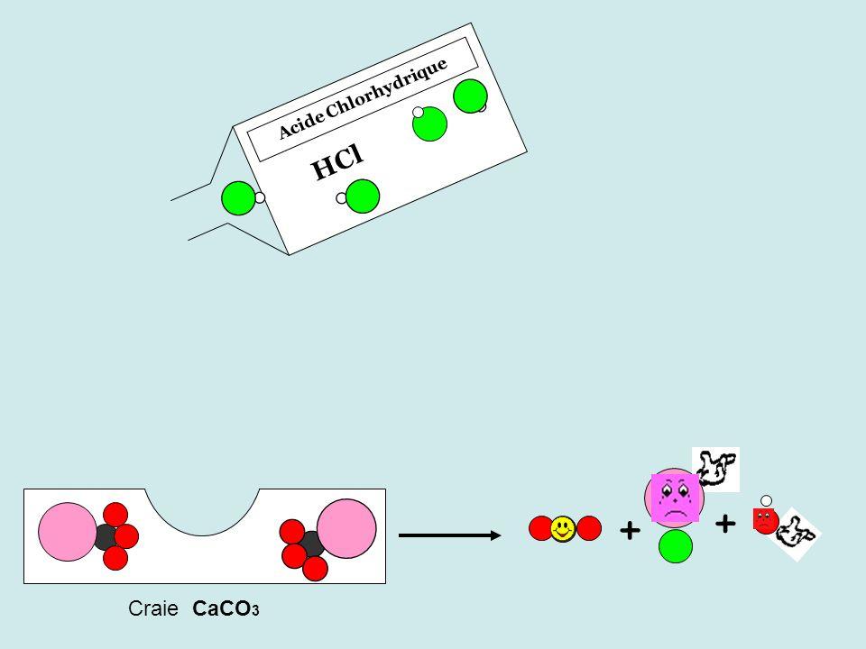 Acide Chlorhydrique HCl Craie CaCO 3 + + Cest parti. Une de plus.