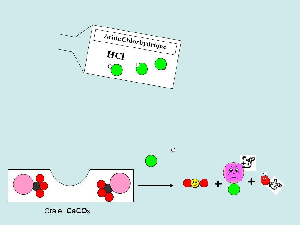 Acide Chlorhydrique HCl Craie CaCO 3 + + Par ici la molécule.