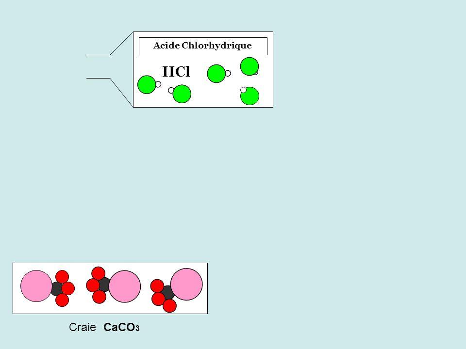 Molécule dacide chlorhydrique: Carbonate de calcium ( la craie ) : HCl CaCO 3 Appuie sur une touche pour continuer