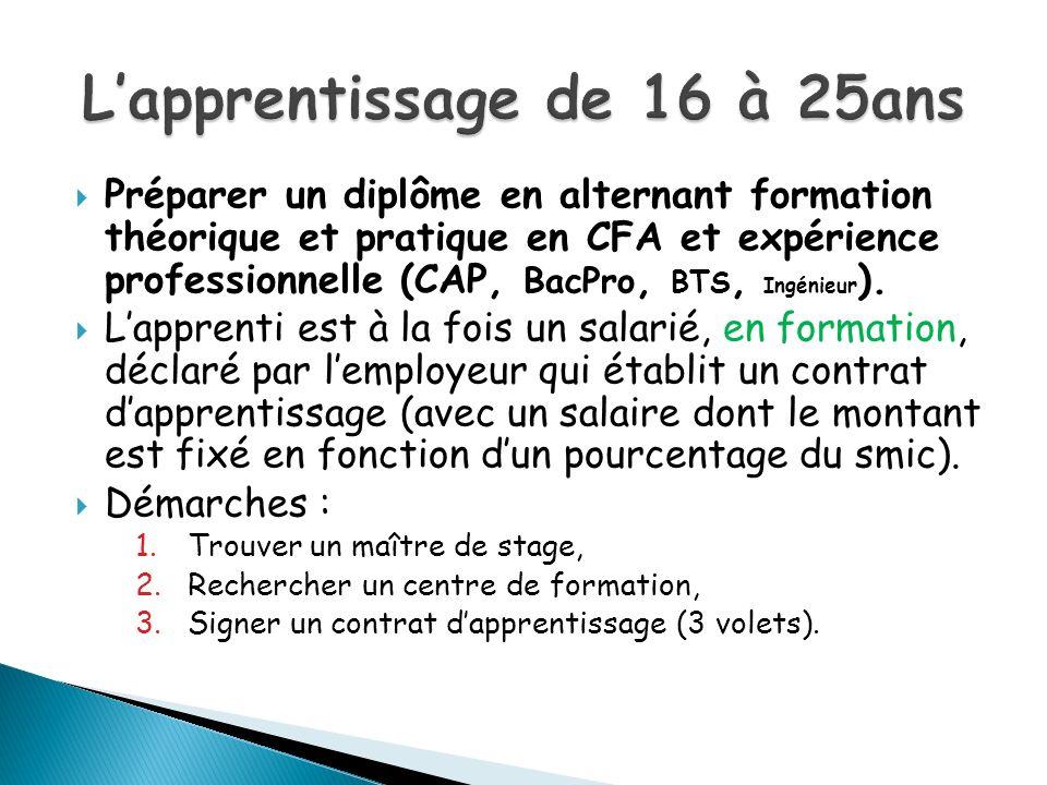 Préparer un diplôme en alternant formation théorique et pratique en CFA et expérience professionnelle (CAP, BacPro, BTS, Ingénieur ). Lapprenti est à