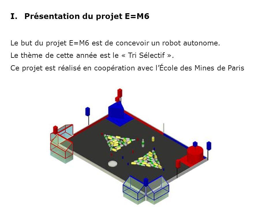I.Présentation du projet E=M6 Le but du projet E=M6 est de concevoir un robot autonome. Le thème de cette année est le « Tri Sélectif ». Ce projet est