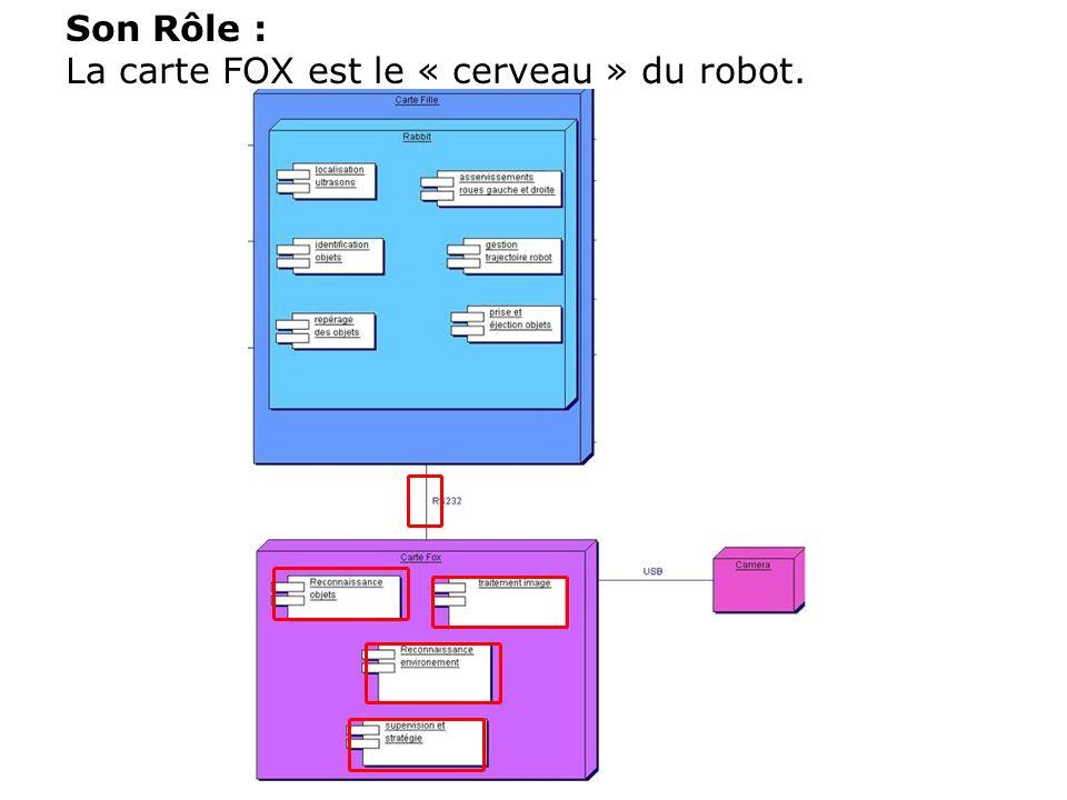 Son Rôle : La carte FOX est le « cerveau » du robot.