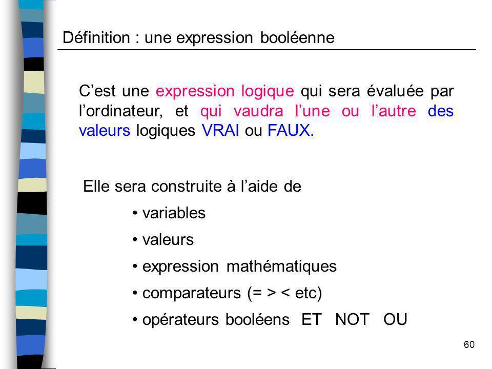 60 Cest une expression logique qui sera évaluée par lordinateur, et qui vaudra lune ou lautre des valeurs logiques VRAI ou FAUX. Elle sera construite
