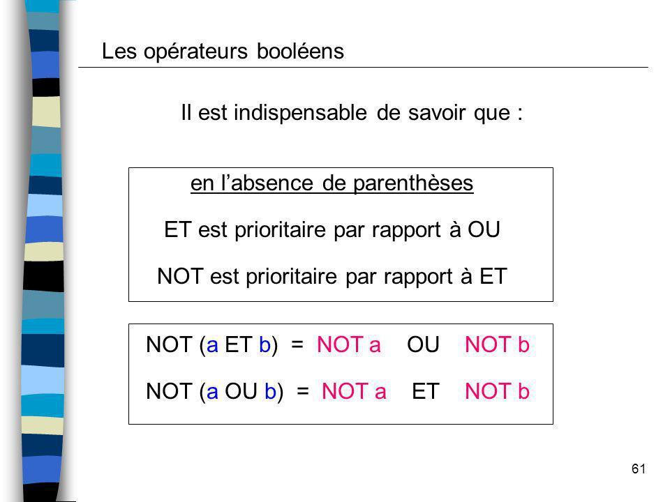 61 Il est indispensable de savoir que : NOT (a ET b) = NOT a OU NOT b NOT (a OU b) = NOT a ET NOT b en labsence de parenthèses ET est prioritaire par