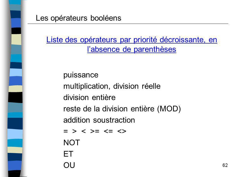 62 Liste des opérateurs par priorité décroissante, en labsence de parenthèses puissance multiplication, division réelle division entière reste de la d
