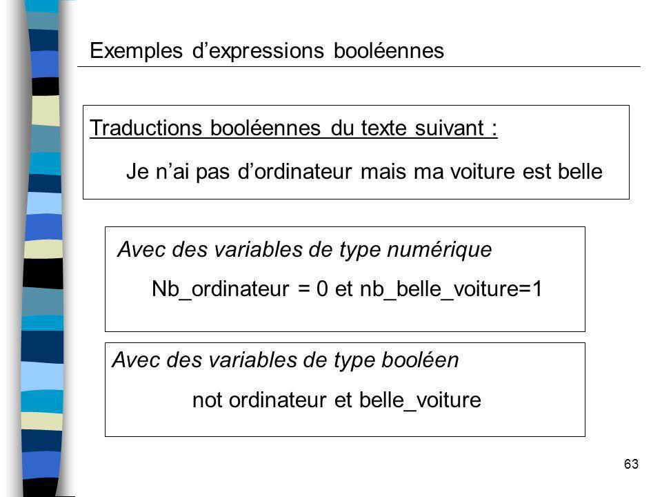 63 Traductions booléennes du texte suivant : Je nai pas dordinateur mais ma voiture est belle Avec des variables de type numérique Nb_ordinateur = 0 e