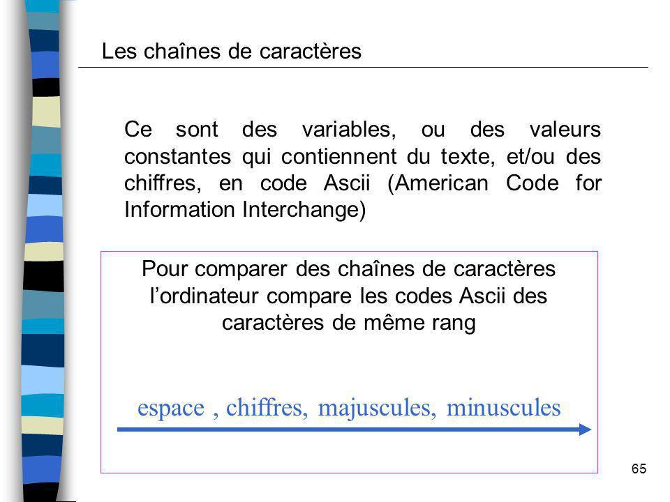 65 Pour comparer des chaînes de caractères lordinateur compare les codes Ascii des caractères de même rang espace, chiffres, majuscules, minuscules Le
