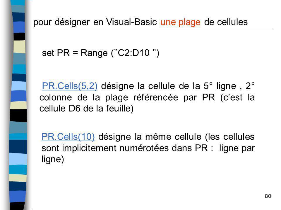 80 PR.Cells(5,2) désigne la cellule de la 5° ligne, 2° colonne de la plage référencée par PR (cest la cellule D6 de la feuille) set PR = Range (C2:D10