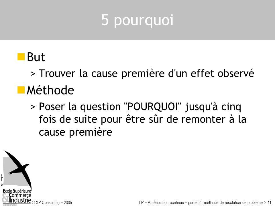 © XP Consulting – 2005LP – Amélioration continue – partie 2 : méthode de résolution de problème > 11 5 pourquoi But >Trouver la cause première d'un ef