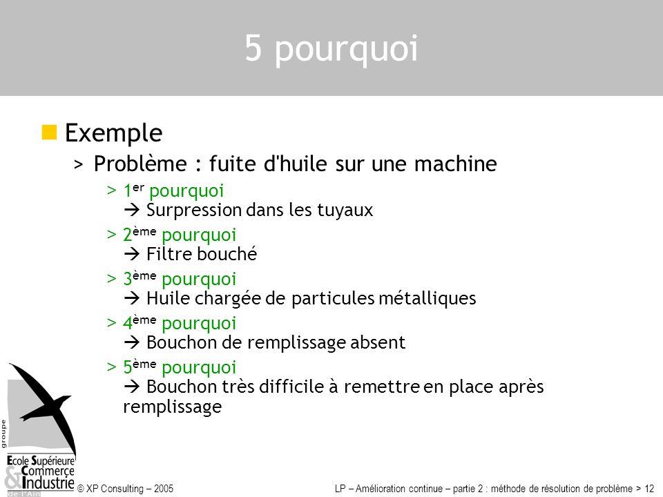 © XP Consulting – 2005LP – Amélioration continue – partie 2 : méthode de résolution de problème > 12 5 pourquoi Exemple >Problème : fuite d'huile sur