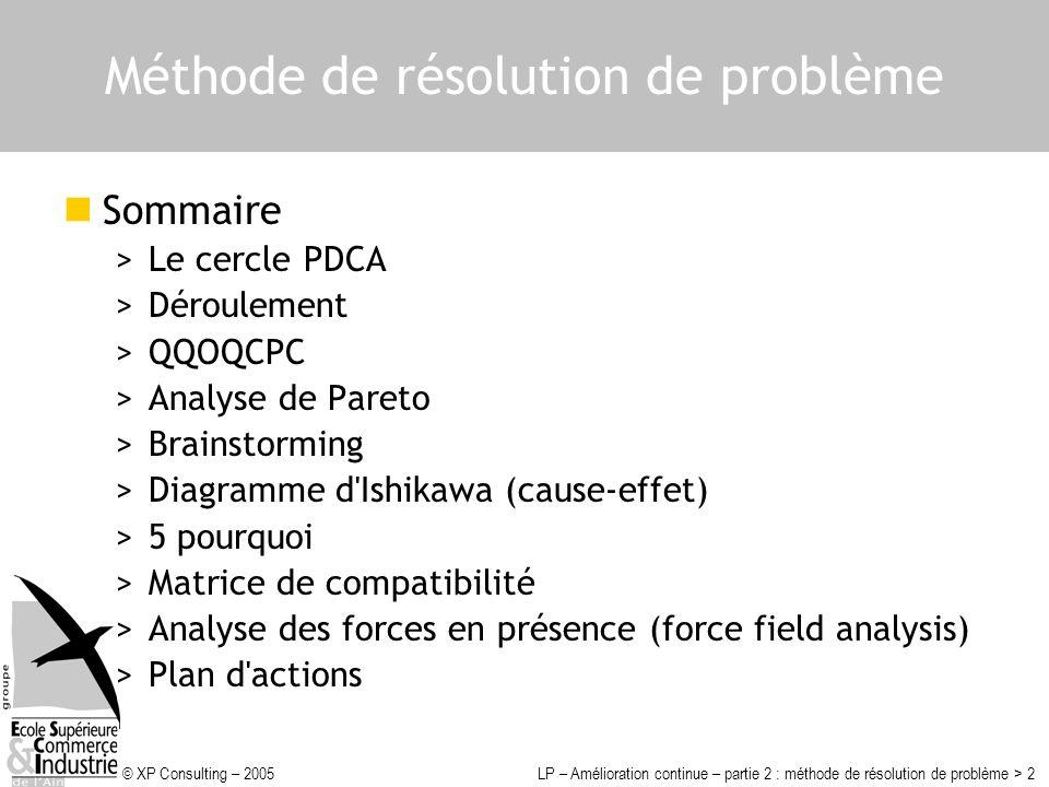 © XP Consulting – 2005LP – Amélioration continue – partie 2 : méthode de résolution de problème > 2 Méthode de résolution de problème Sommaire >Le cer