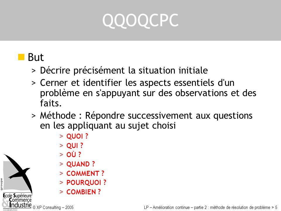 © XP Consulting – 2005LP – Amélioration continue – partie 2 : méthode de résolution de problème > 5 QQOQCPC But >Décrire précisément la situation init