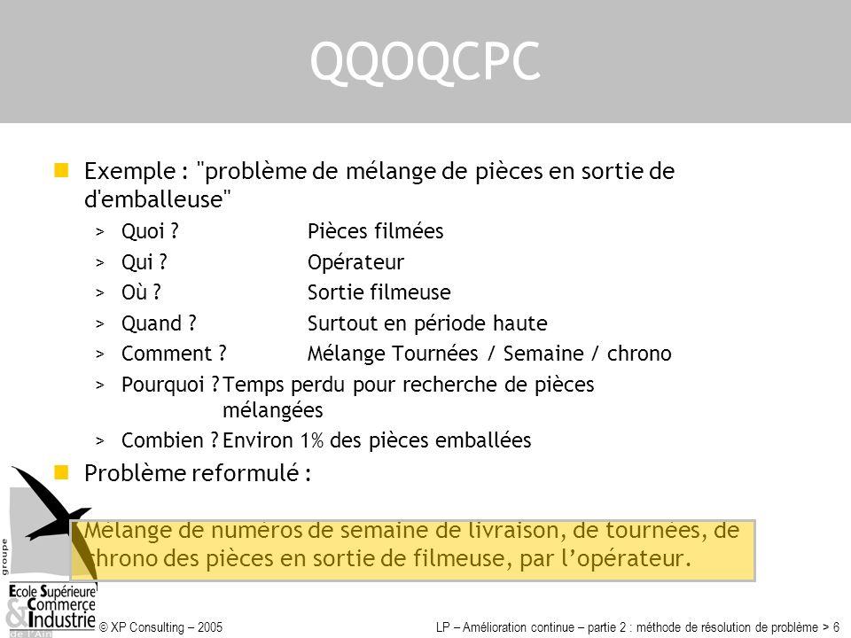 © XP Consulting – 2005LP – Amélioration continue – partie 2 : méthode de résolution de problème > 6 QQOQCPC Exemple :