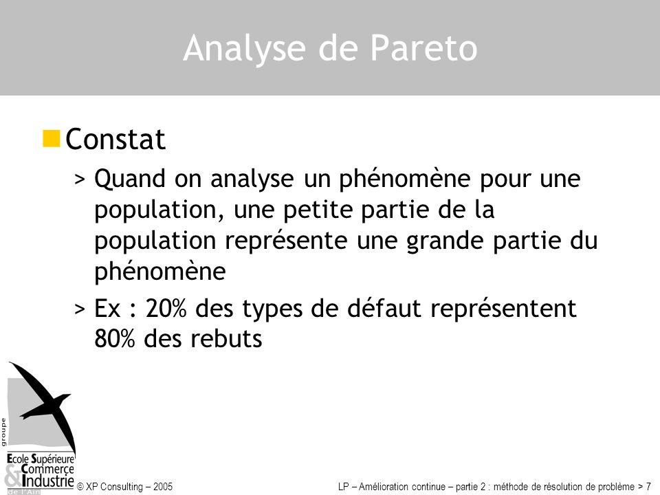 © XP Consulting – 2005LP – Amélioration continue – partie 2 : méthode de résolution de problème > 7 Analyse de Pareto Constat >Quand on analyse un phé