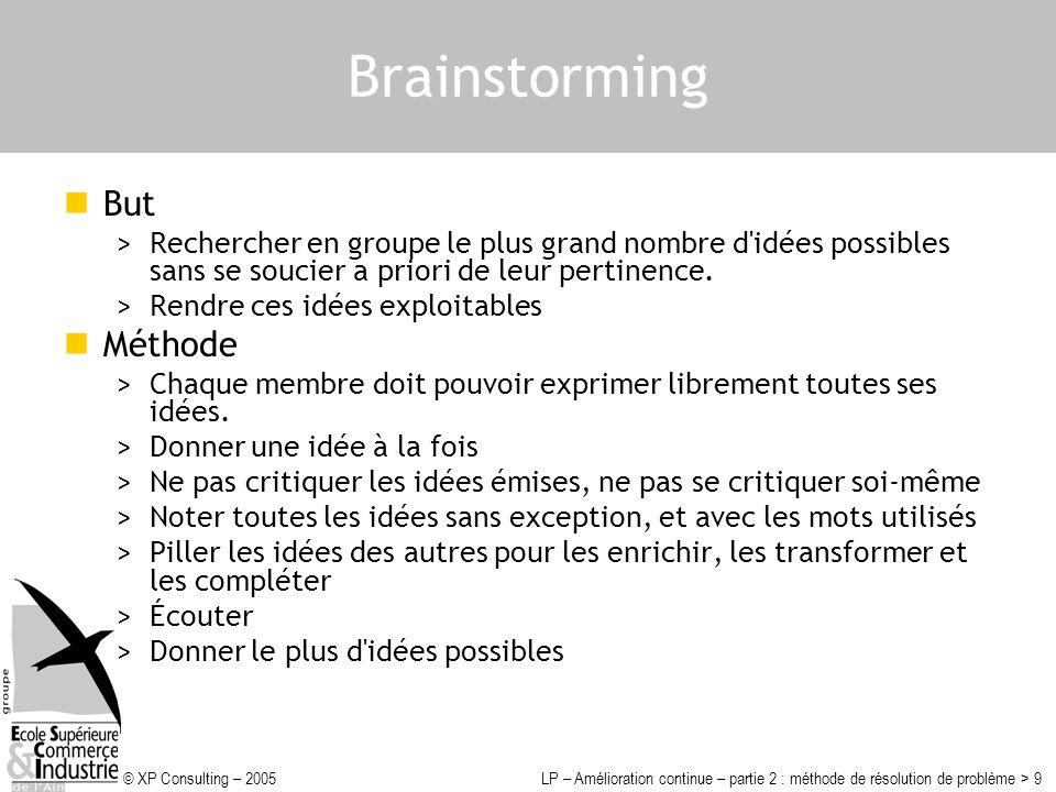 © XP Consulting – 2005LP – Amélioration continue – partie 2 : méthode de résolution de problème > 9 Brainstorming But >Rechercher en groupe le plus gr