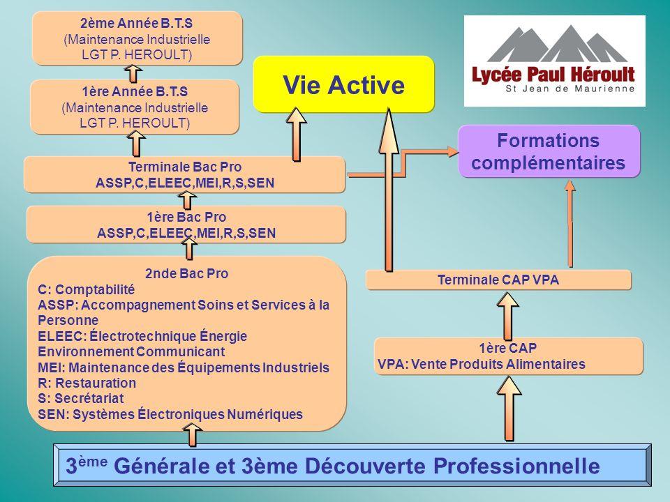 3 ème Générale et 3ème Découverte Professionnelle 2nde Bac Pro C: Comptabilité ASSP: Accompagnement Soins et Services à la Personne ELEEC: Électrotech