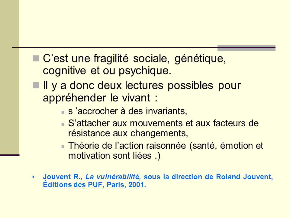 Cest une fragilité sociale, génétique, cognitive et ou psychique. Il y a donc deux lectures possibles pour appréhender le vivant : s accrocher à des i